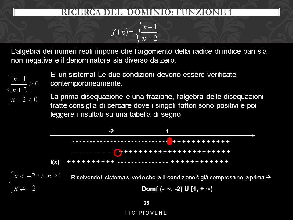 RICERCA DEL DOMINIO: FUNZIONE 1 25 ITC PIOVENE L'algebra dei numeri reali impone che l'argomento della radice di indice pari sia non negativa e il den