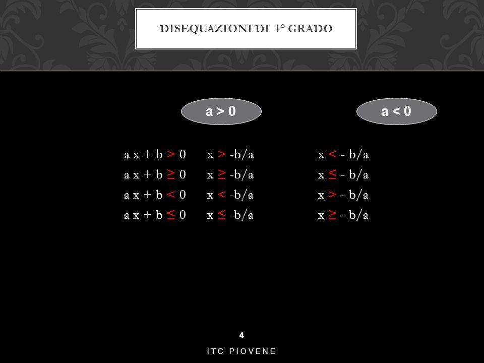 a x + b > 0 x > -b/a x < - b/a a x + b ≥ 0 x ≥ -b/a x ≤ - b/a a x + b - b/a a x + b ≤ 0 x ≤ -b/a x ≥ - b/a DISEQUAZIONI DI I° GRADO 4 ITC PIOVENE a >