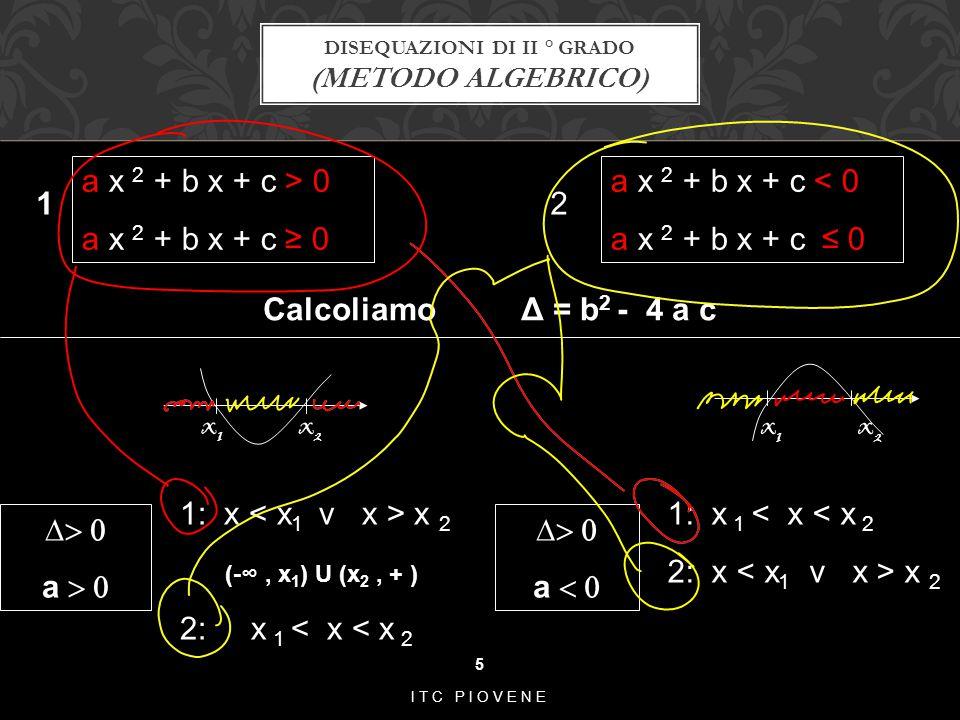 DISEQUAZIONI DI II ° GRADO (METODO ALGEBRICO) 5 ITC PIOVENE  a  Calcoliamo Δ = b 2 - 4 a c x1x1 x2x2  a  x1x1 x2x2 a x 2 + b x + c > 0