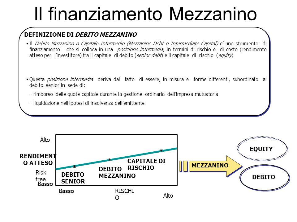 Il finanziamento Mezzanino DEFINIZIONE DI DEBITO MEZZANINO Questa posizione intermedia deriva dal fatto di essere, in misura e forme differenti, subor