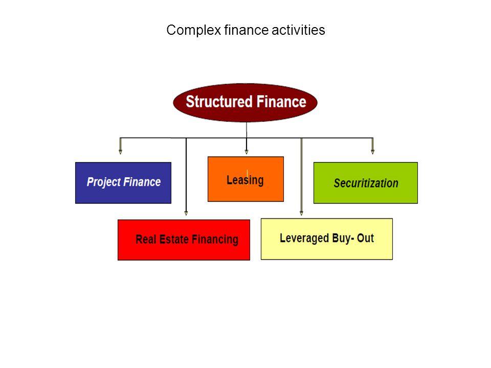 Operazioni di finanza strutturata Interviene in operazioni di finanziamento caratterizzato da un significativo ricorso alla leva finanziaria e da un ricorso limitato nei confronti dei soggetti promotori, derivanti da investimenti, industriali o infrastrutturali, ovvero da acquisizioni di società quotate o non, promosse anche da investitori istituzionali.