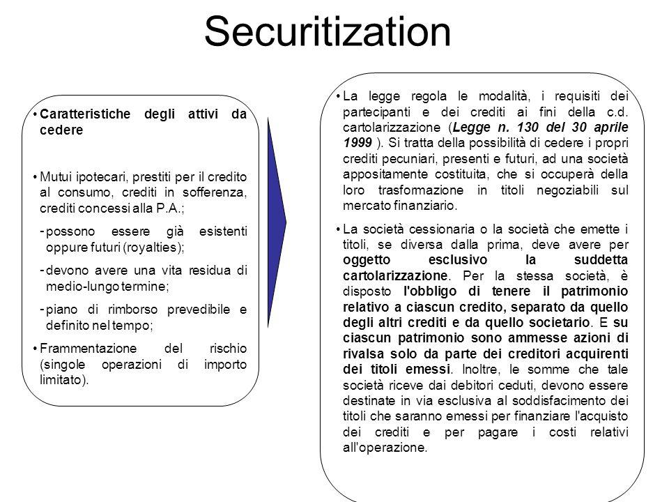 Securitization Caratteristiche degli attivi da cedere Mutui ipotecari, prestiti per il credito al consumo, crediti in sofferenza, crediti concessi all