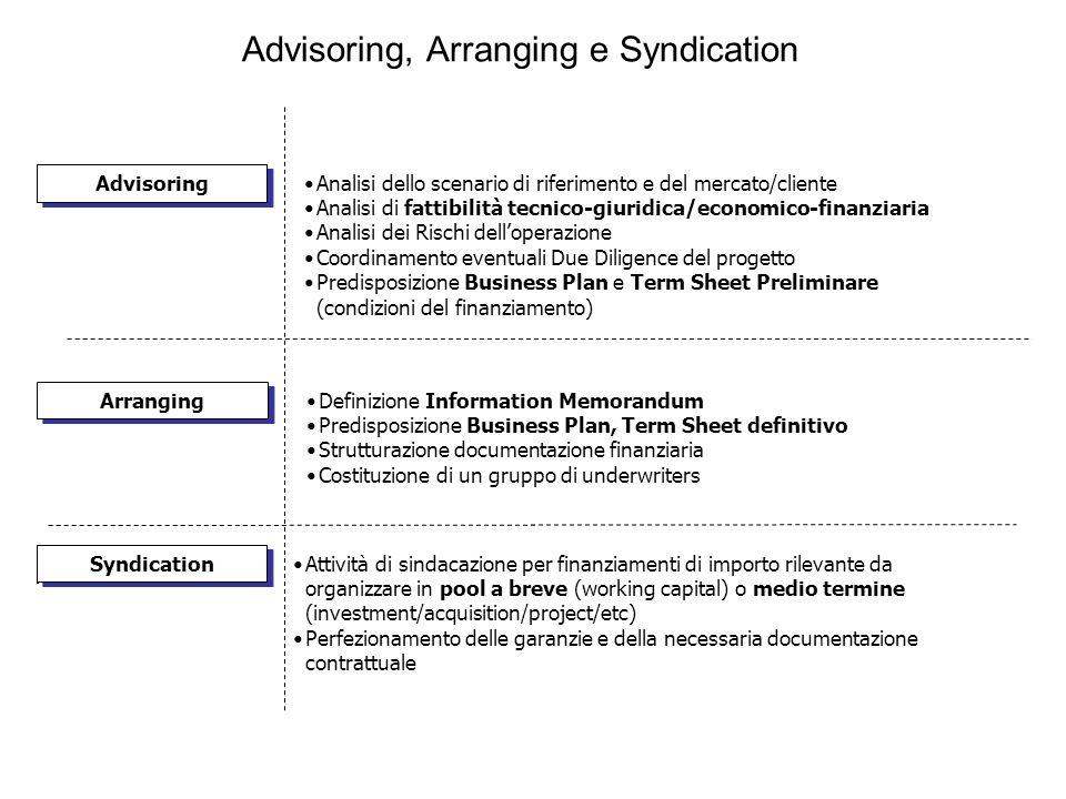 Advisoring, Arranging e Syndication Advisoring Syndication Attività di sindacazione per finanziamenti di importo rilevante da organizzare in pool a br