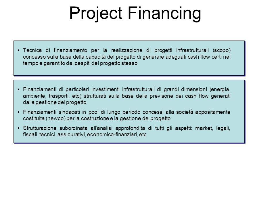 Project Financing Tecnica di finanziamento per la realizzazione di progetti infrastrutturali (scopo) concesso sulla base della capacit à del progetto