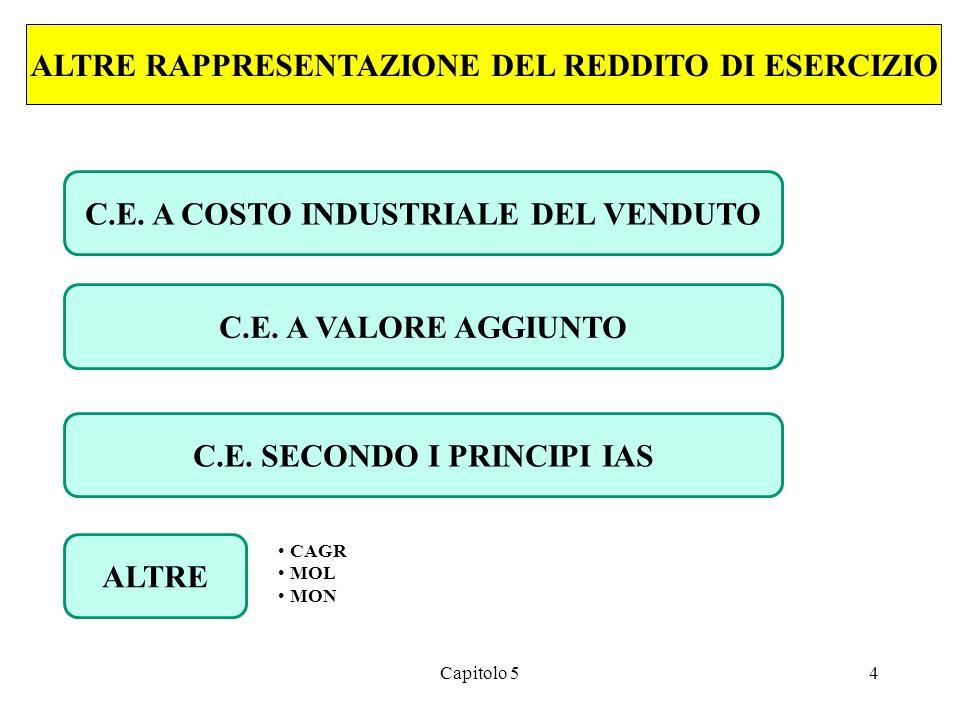 Capitolo 54 ALTRE RAPPRESENTAZIONE DEL REDDITO DI ESERCIZIO C.E.