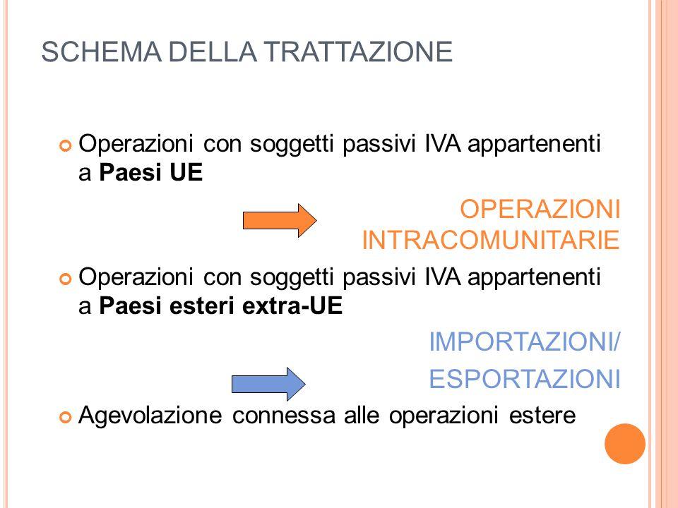 OPERAZIONI INTRACOMUNITARIE LE NORME DI RIFERIMENTO: FONTE SPECIALE D.L.