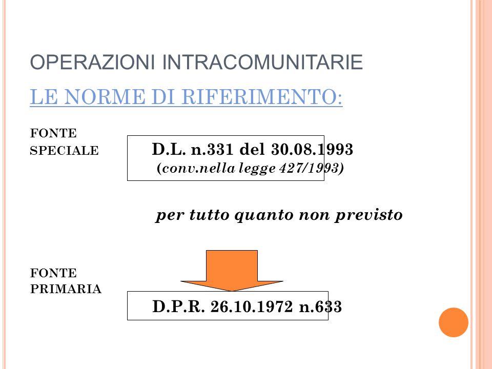 ACQUISTI IN SOSPENSIONE D'IMPOSTA LE NORME DI RIFERIMENTO: FONTE PRIMARIA D.P.R.
