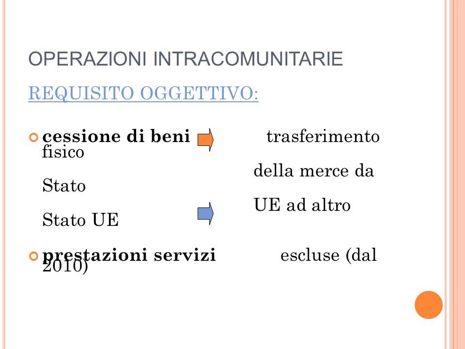 OPERAZIONI INTRACOMUNITARIE REQUISITO OGGETTIVO: cessione di beni trasferimento fisico della merce da Stato UE ad altro Stato UE prestazioni servizi escluse (dal 2010)