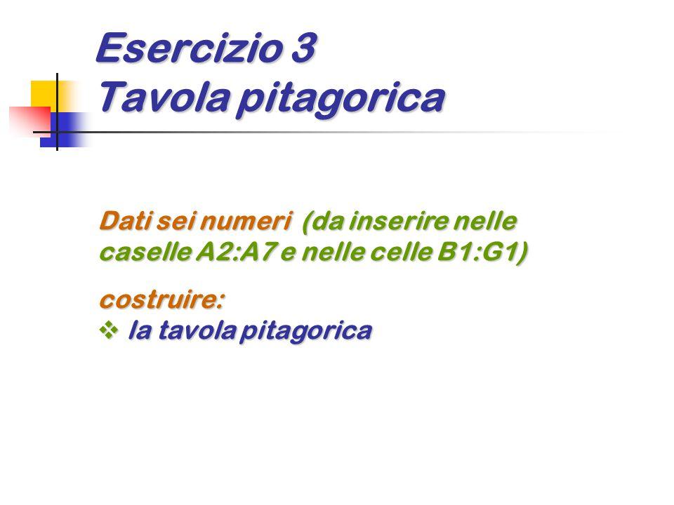 Esercizio 3 Tavola pitagorica Dati sei numeri (da inserire nelle caselle A2:A7 e nelle celle B1:G1) costruire:  la tavola pitagorica