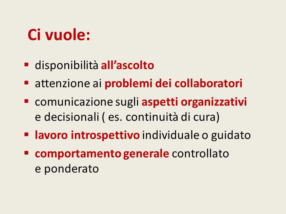 Ci vuole:  disponibilità all'ascolto  attenzione ai problemi dei collaboratori  comunicazione sugli aspetti organizzativi e decisionali ( es. conti