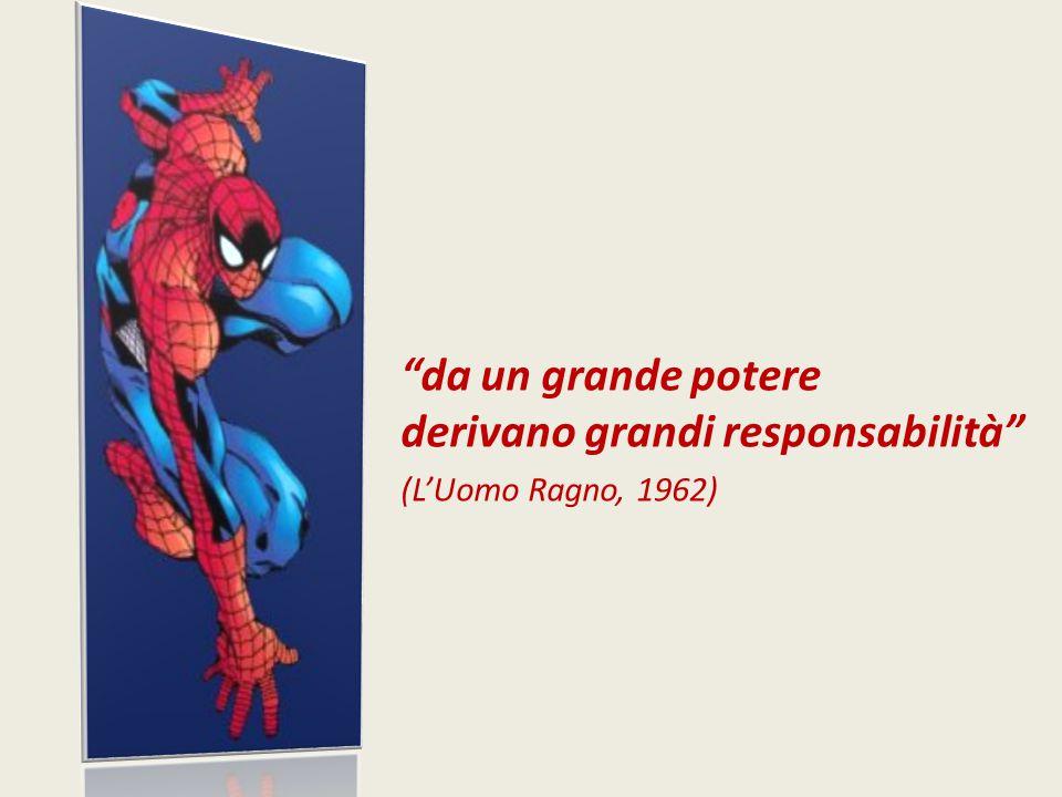 da un grande potere derivano grandi responsabilità (L'Uomo Ragno, 1962)