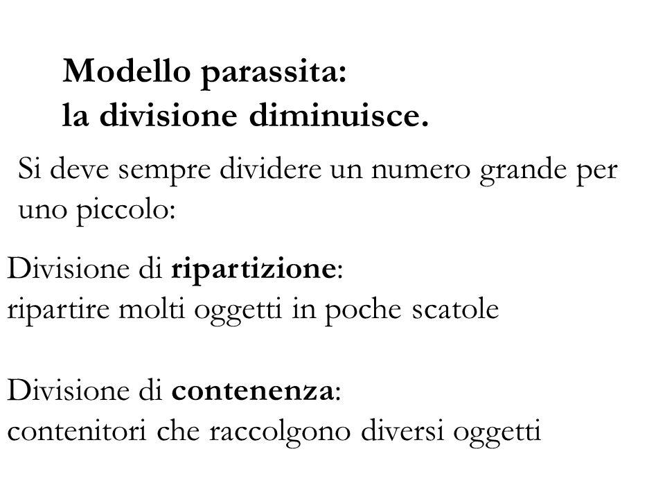 Modello parassita: la divisione diminuisce. Si deve sempre dividere un numero grande per uno piccolo: Divisione di ripartizione: ripartire molti ogget