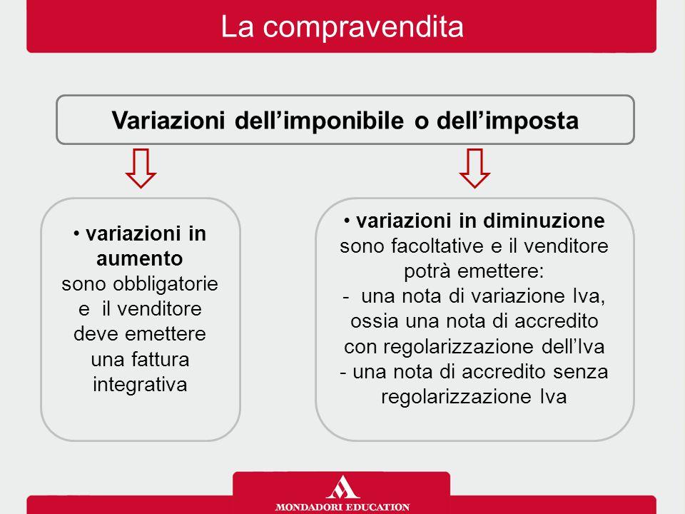 La compravendita Variazioni dell'imponibile o dell'imposta variazioni in diminuzione sono facoltative e il venditore potrà emettere: - una nota di var