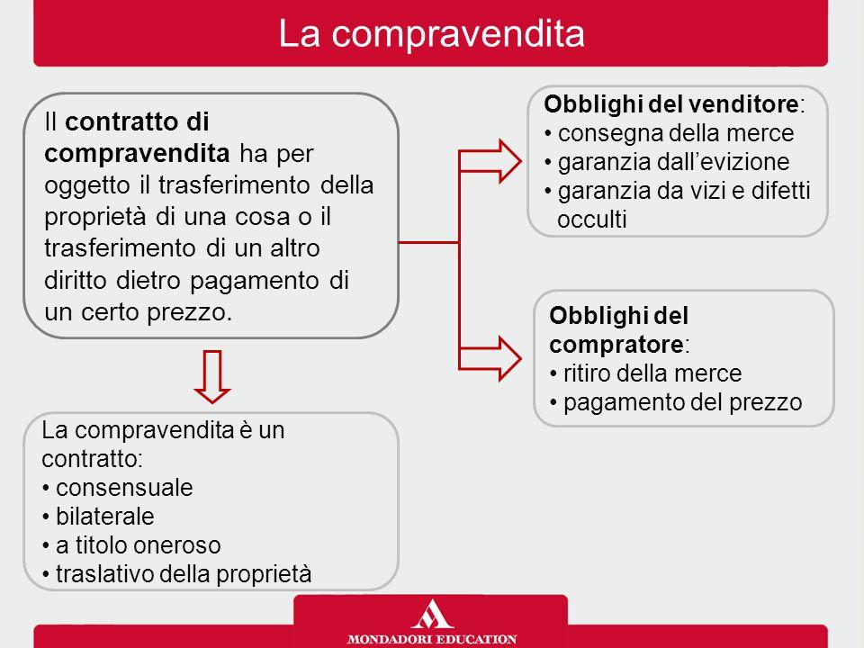 La compravendita Il contratto di compravendita ha per oggetto il trasferimento della proprietà di una cosa o il trasferimento di un altro diritto diet