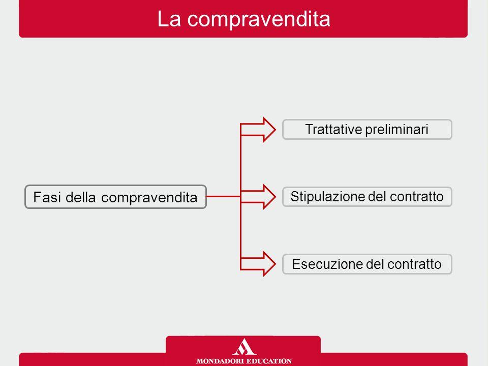 La compravendita Fasi della compravendita Trattative preliminari Stipulazione del contratto Esecuzione del contratto
