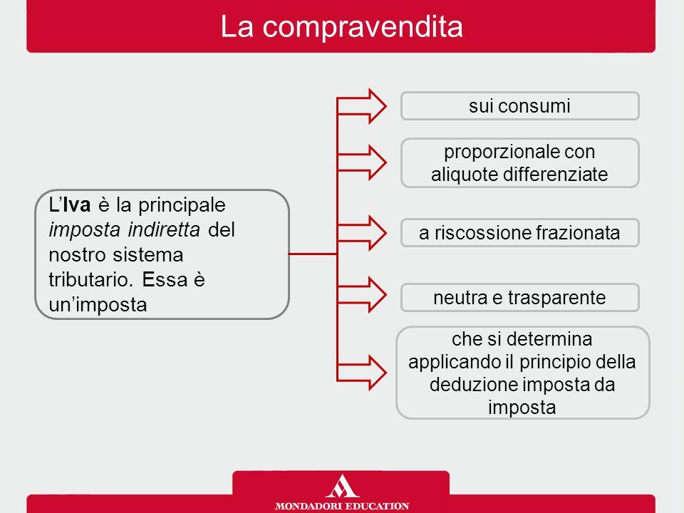 La compravendita L'Iva è la principale imposta indiretta del nostro sistema tributario. Essa è un'imposta sui consumi proporzionale con aliquote diffe