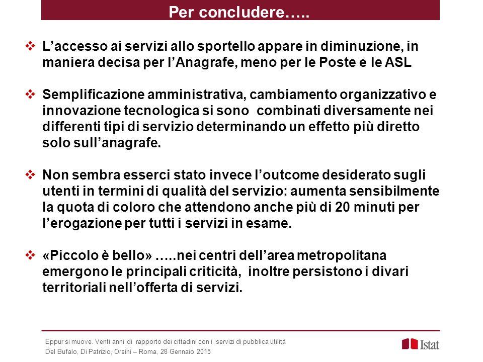 Per concludere…..  L'accesso ai servizi allo sportello appare in diminuzione, in maniera decisa per l'Anagrafe, meno per le Poste e le ASL  Semplifi