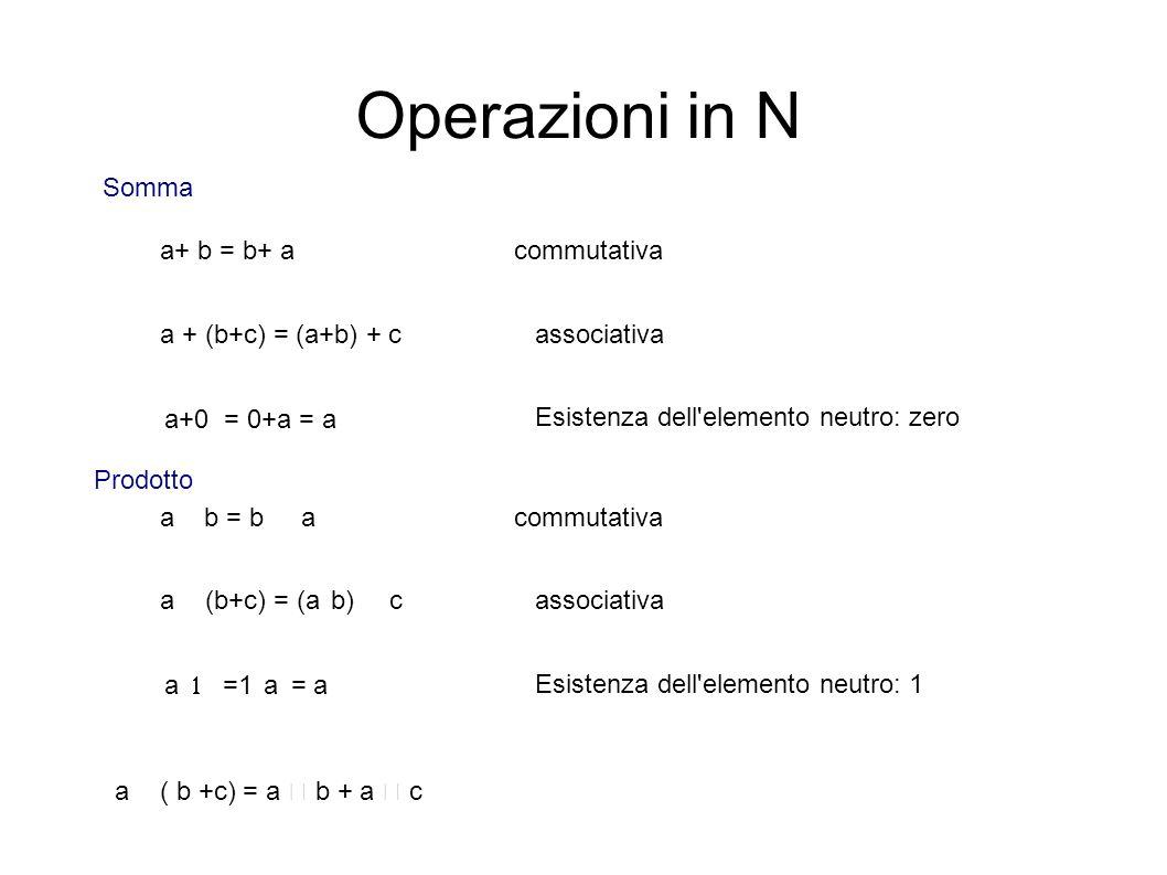 Operazioni in N Somma a+ b = b+ a a + (b+c) = (a+b) + c a+0 = 0+a = a commutativa associativa Esistenza dell elemento neutro: zero a   b = b   a a  (b+c) = (a  b)  c a   =1  a = a commutativa associativa Esistenza dell elemento neutro: 1 Prodotto a  ( b +c) = a  b + a  c