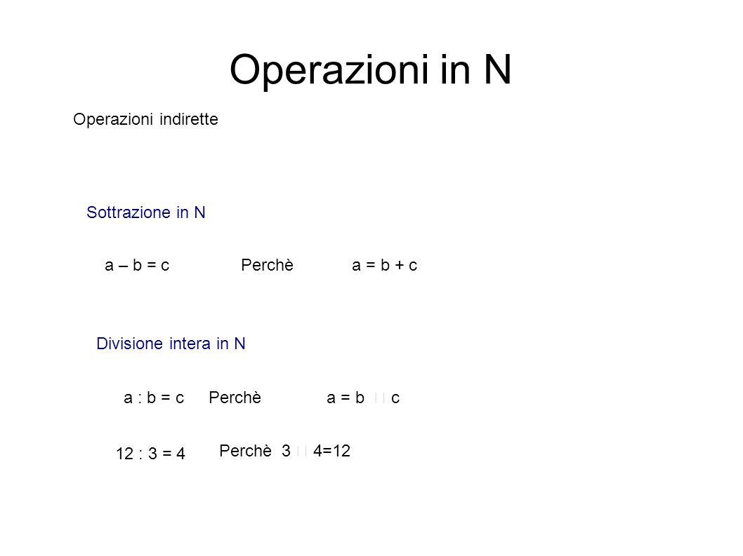 Operazioni in N Addizione e divisione NON sono commutative Se ho 10 euro e ci compro una bustina di patatine da 2 euro, non ne avrò mai 12!.