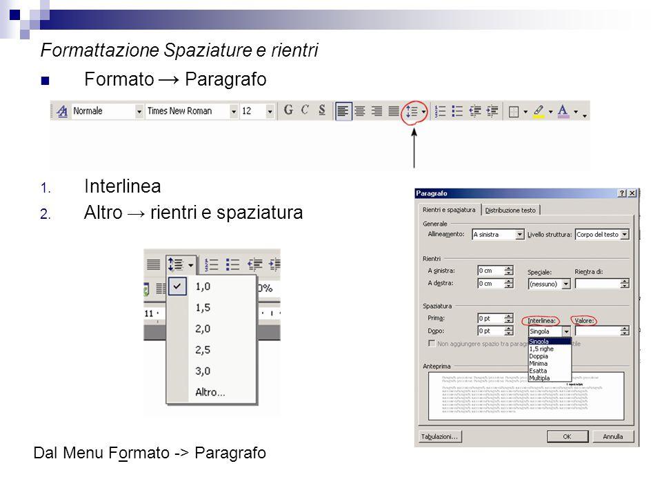 Formattazione Spaziature e rientri Formato → Paragrafo 1. Interlinea 2. Altro → rientri e spaziatura Dal Menu Formato -> Paragrafo