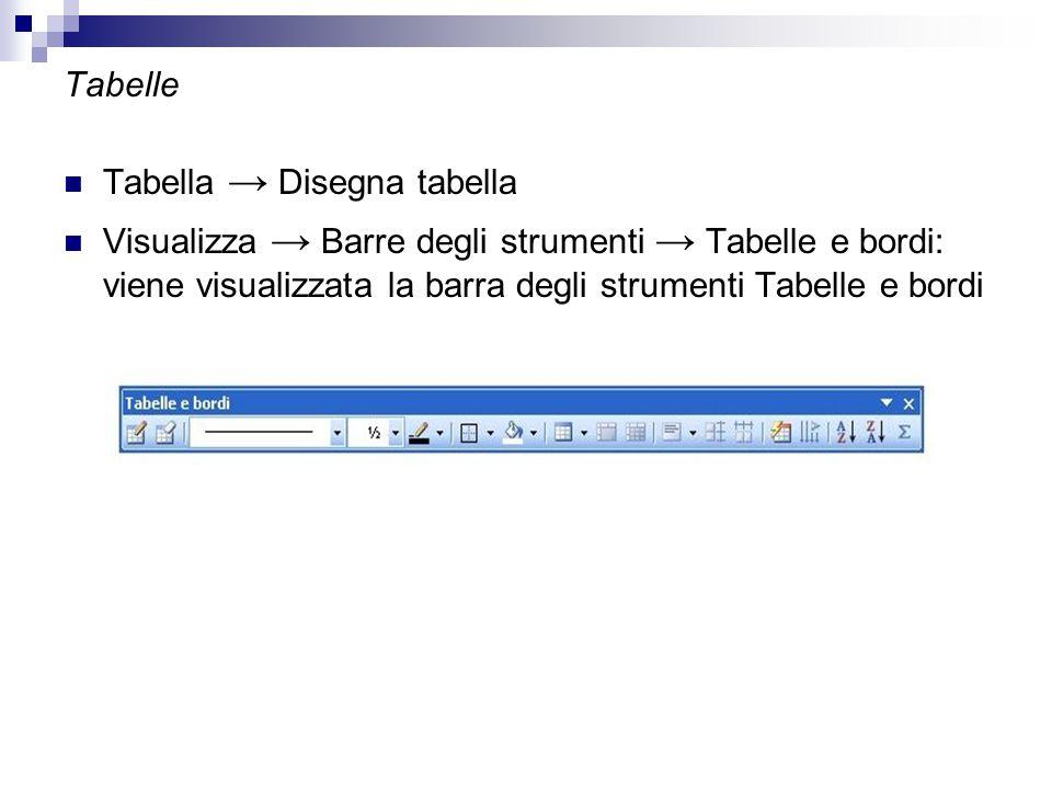 Tabelle Tabella → Disegna tabella Visualizza → Barre degli strumenti → Tabelle e bordi: viene visualizzata la barra degli strumenti Tabelle e bordi