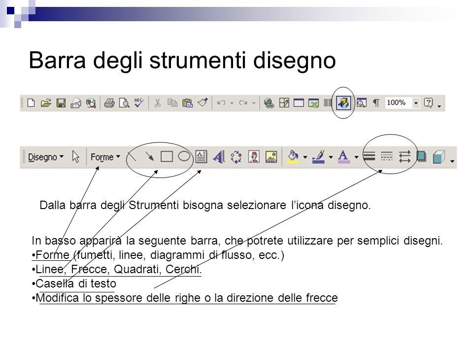 Barra degli strumenti disegno Dalla barra degli Strumenti bisogna selezionare l'icona disegno. In basso apparirà la seguente barra, che potrete utiliz