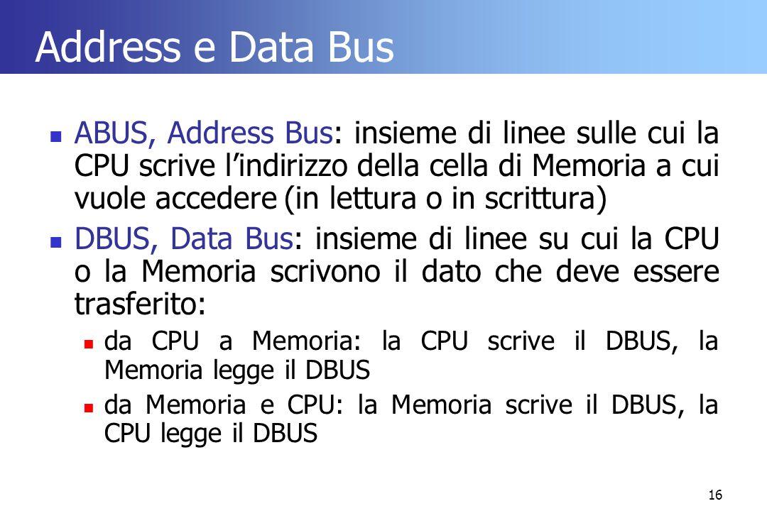 16 Address e Data Bus ABUS, Address Bus: insieme di linee sulle cui la CPU scrive l'indirizzo della cella di Memoria a cui vuole accedere (in lettura