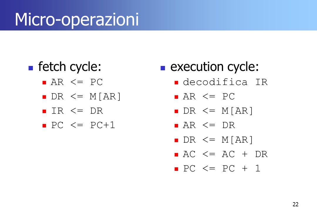 22 Micro-operazioni fetch cycle: AR <= PC DR <= M[AR] IR <= DR PC <= PC+1 execution cycle: decodifica IR AR <= PC DR <= M[AR] AR <= DR DR <= M[AR] AC