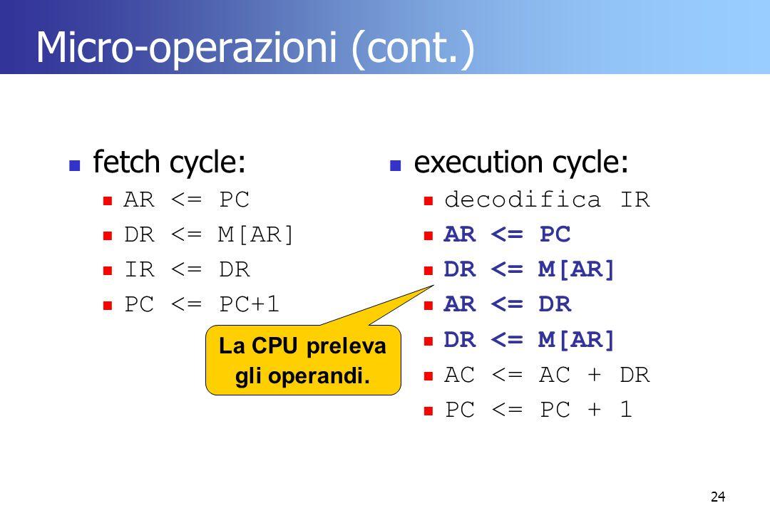 24 Micro-operazioni (cont.) fetch cycle: AR <= PC DR <= M[AR] IR <= DR PC <= PC+1 execution cycle: decodifica IR AR <= PC DR <= M[AR] AR <= DR DR <= M