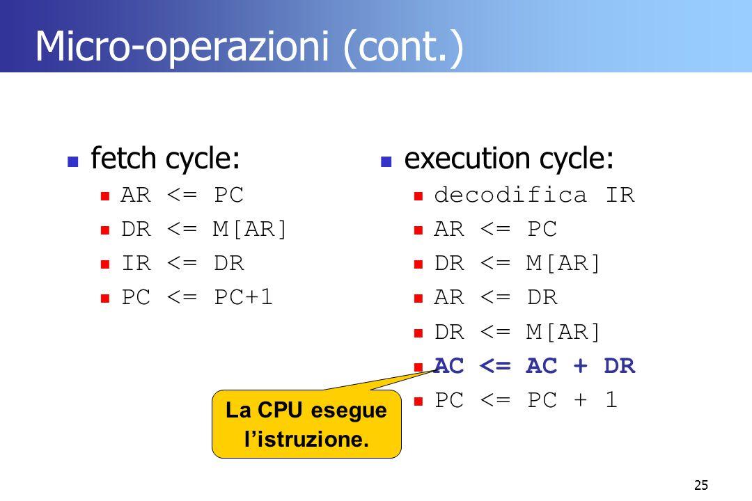 25 Micro-operazioni (cont.) fetch cycle: AR <= PC DR <= M[AR] IR <= DR PC <= PC+1 execution cycle: decodifica IR AR <= PC DR <= M[AR] AR <= DR DR <= M