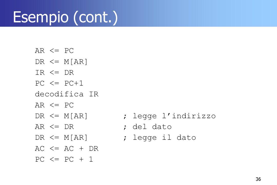 36 Esempio (cont.) AR <= PC DR <= M[AR] IR <= DR PC <= PC+1 decodifica IR AR <= PC DR <= M[AR]; legge l'indirizzo AR <= DR; del dato DR <= M[AR]; legg