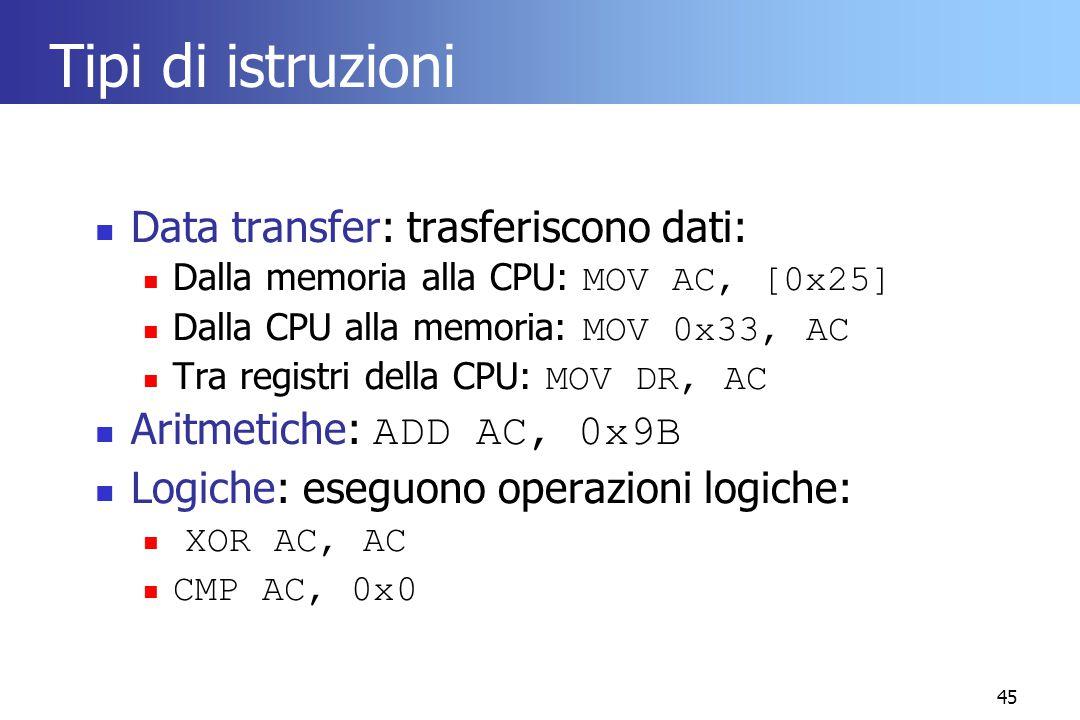 45 Tipi di istruzioni Data transfer: trasferiscono dati: Dalla memoria alla CPU: MOV AC, [0x25] Dalla CPU alla memoria: MOV 0x33, AC Tra registri dell