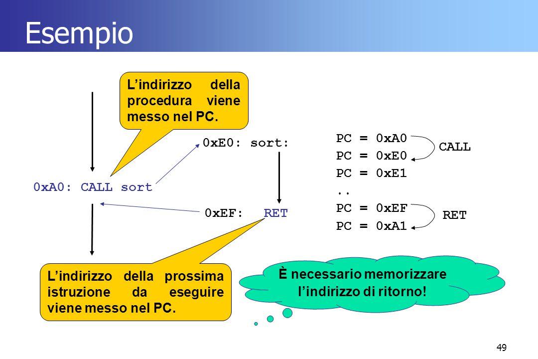 49 Esempio 0xA0: CALL sort 0xE0: sort: 0xEF:RET PC = 0xA0 PC = 0xE0 PC = 0xE1.. PC = 0xEF PC = 0xA1 CALL RET L'indirizzo della procedura viene messo n