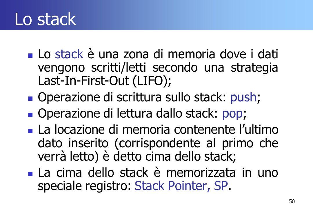 50 Lo stack Lo stack è una zona di memoria dove i dati vengono scritti/letti secondo una strategia Last-In-First-Out (LIFO); Operazione di scrittura s