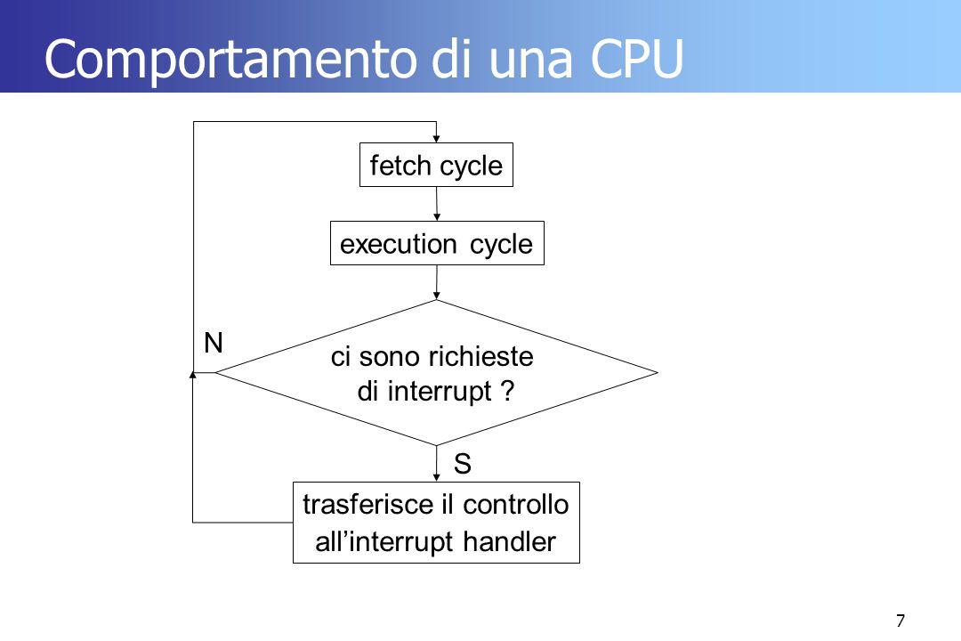 7 Comportamento di una CPU fetch cycle execution cycle ci sono richieste di interrupt ? N trasferisce il controllo all'interrupt handler S