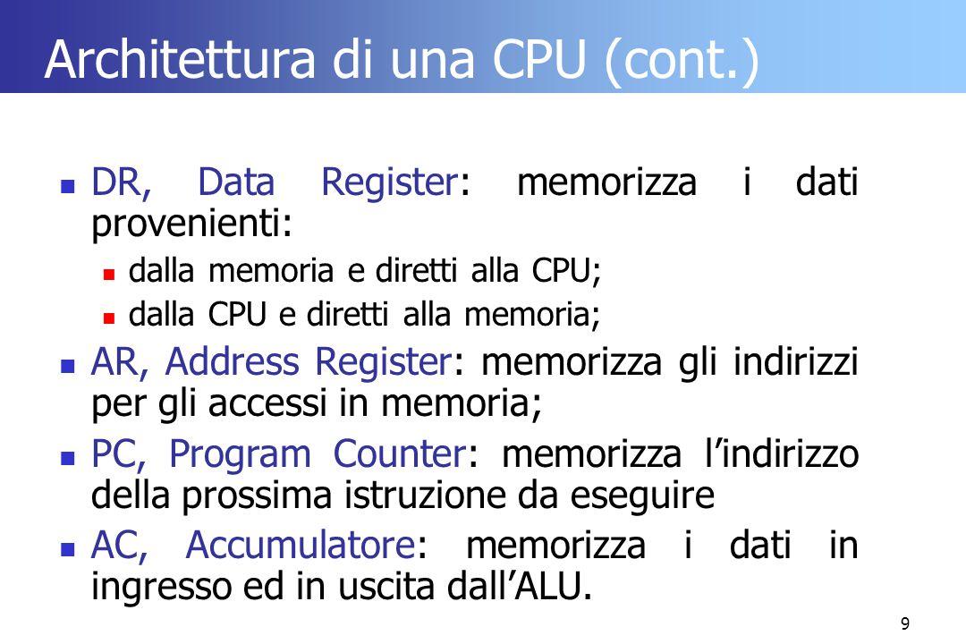 9 Architettura di una CPU (cont.) DR, Data Register: memorizza i dati provenienti: dalla memoria e diretti alla CPU; dalla CPU e diretti alla memoria;