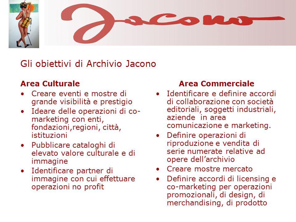 Gli obiettivi di Archivio Jacono Area Culturale Creare eventi e mostre di grande visibilità e prestigio Ideare delle operazioni di co- marketing con e