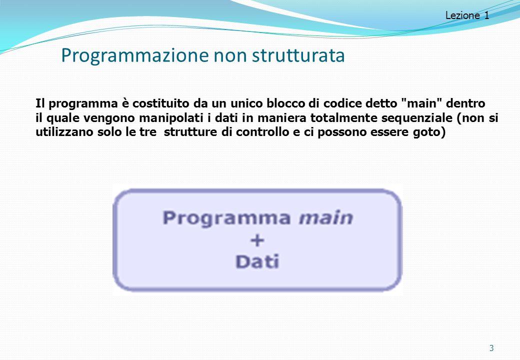Programmazione non strutturata 3 Lezione 1 Il programma è costituito da un unico blocco di codice detto