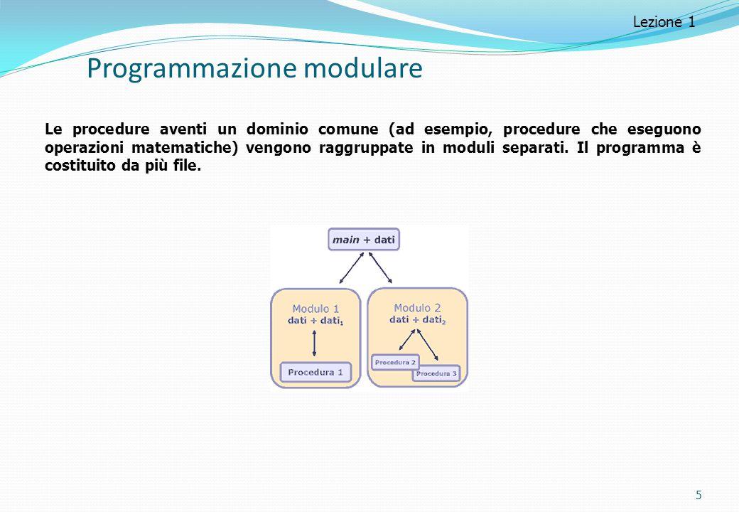Programmazione modulare 5 Lezione 1 Le procedure aventi un dominio comune (ad esempio, procedure che eseguono operazioni matematiche) vengono raggrupp