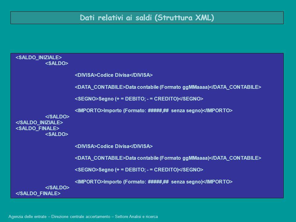 Codice Divisa Data contabile (Formato ggMMaaaa) Segno (+ = DEBITO; - = CREDITO) Importo (Formato: #####,## senza segno) Codice Divisa Data contabile (