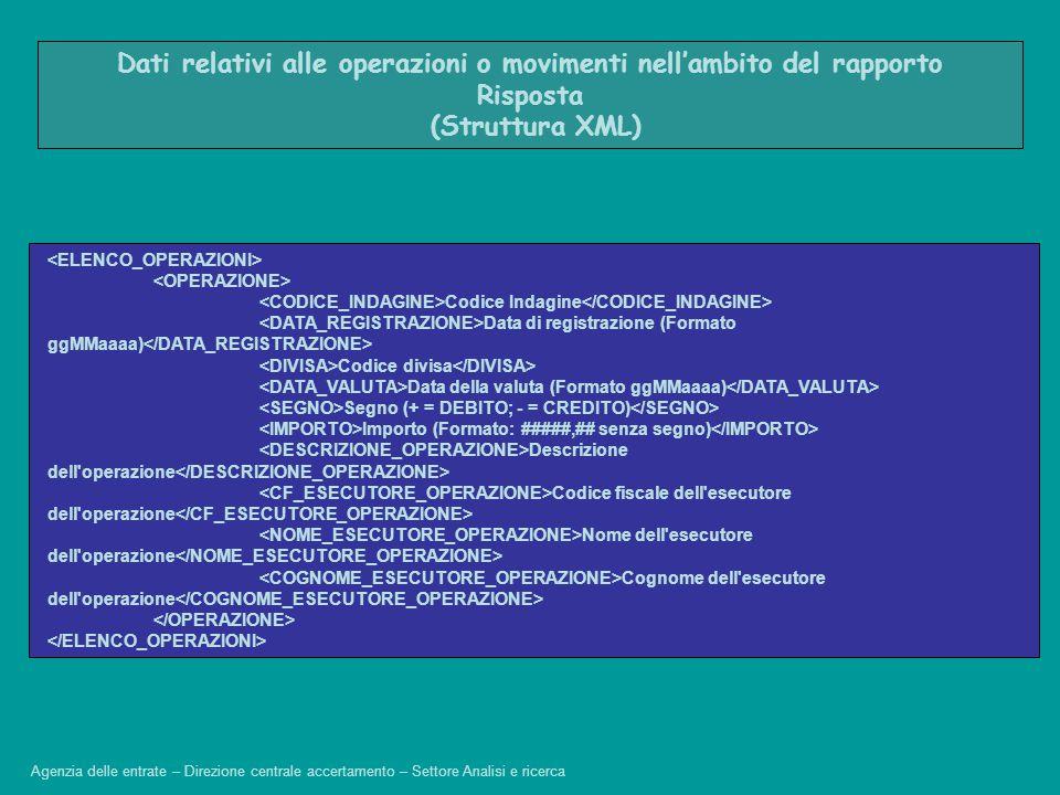 Codice Indagine Data di registrazione (Formato ggMMaaaa) Codice divisa Data della valuta (Formato ggMMaaaa) Segno (+ = DEBITO; - = CREDITO) Importo (F