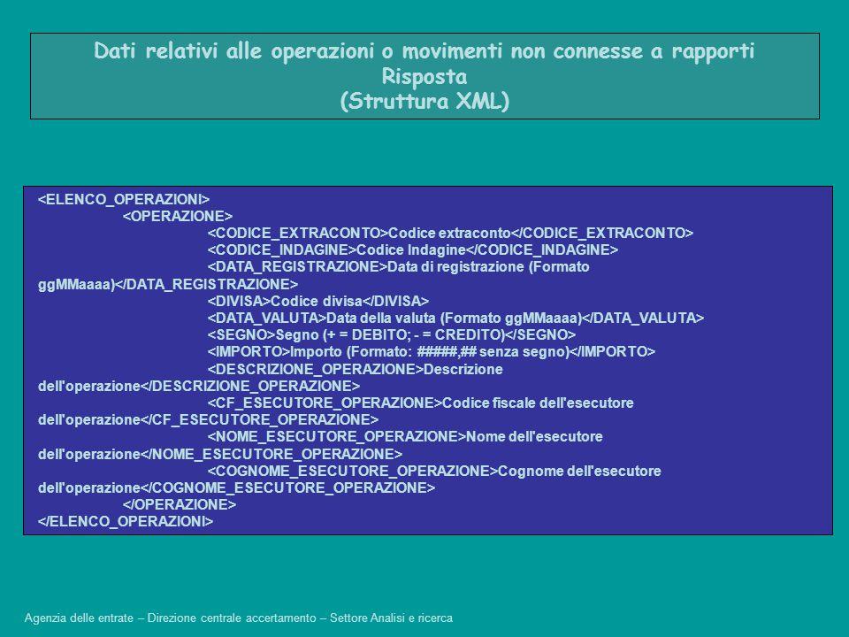 Codice extraconto Codice Indagine Data di registrazione (Formato ggMMaaaa) Codice divisa Data della valuta (Formato ggMMaaaa) Segno (+ = DEBITO; - = C