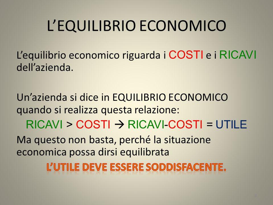L'EQUILIBRIO ECONOMICO 8