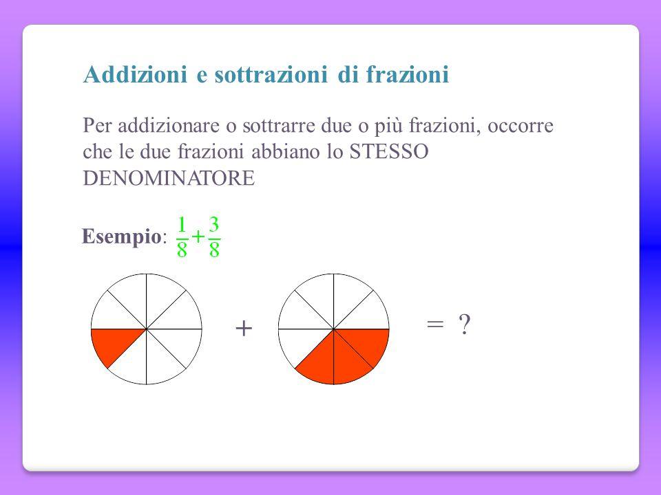 Addizioni e sottrazioni di frazioni Per addizionare o sottrarre due o più frazioni, occorre che le due frazioni abbiano lo STESSO DENOMINATORE + = .