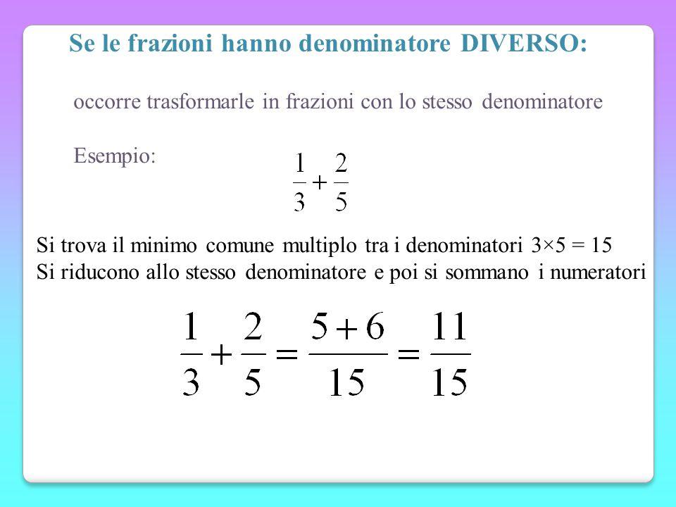 Se le frazioni hanno denominatore DIVERSO: occorre trasformarle in frazioni con lo stesso denominatore Esempio: Si trova il minimo comune multiplo tra i denominatori 3×5 = 15 Si riducono allo stesso denominatore e poi si sommano i numeratori