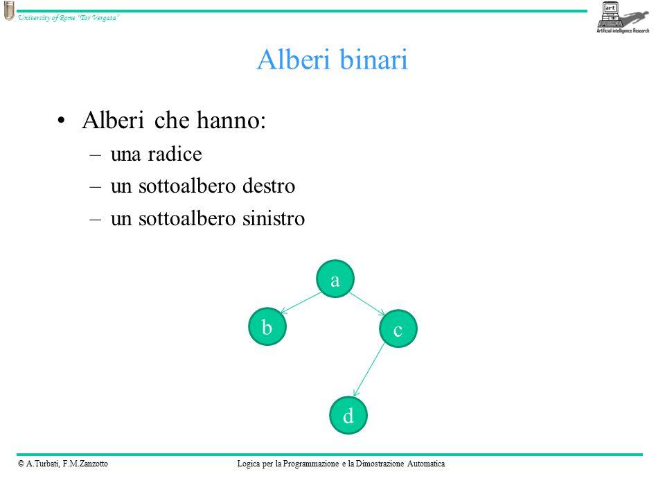 © A.Turbati, F.M.ZanzottoLogica per la Programmazione e la Dimostrazione Automatica University of Rome Tor Vergata Alberi binari Alberi che hanno: –una radice –un sottoalbero destro –un sottoalbero sinistro a b c d
