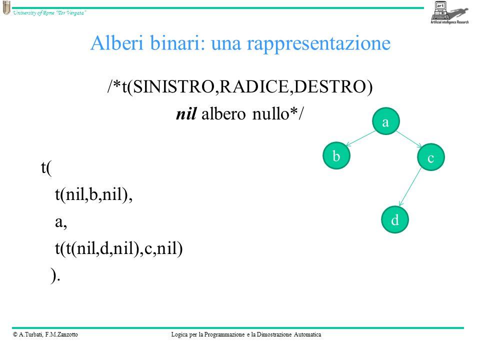 © A.Turbati, F.M.ZanzottoLogica per la Programmazione e la Dimostrazione Automatica University of Rome Tor Vergata Alberi binari: una rappresentazione /*t(SINISTRO,RADICE,DESTRO) nil albero nullo*/ t( t(nil,b,nil), a, t(t(nil,d,nil),c,nil) ).