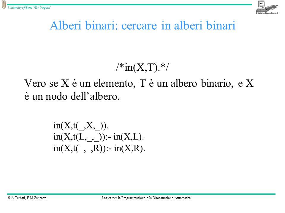 © A.Turbati, F.M.ZanzottoLogica per la Programmazione e la Dimostrazione Automatica University of Rome Tor Vergata Alberi binari: cercare in alberi binari /*in(X,T).*/ Vero se X è un elemento, T è un albero binario, e X è un nodo dell'albero.