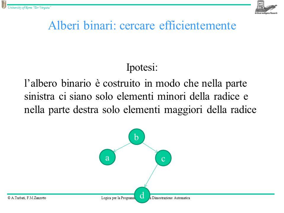 """© A.Turbati, F.M.ZanzottoLogica per la Programmazione e la Dimostrazione Automatica University of Rome """"Tor Vergata"""" Alberi binari: cercare efficiente"""
