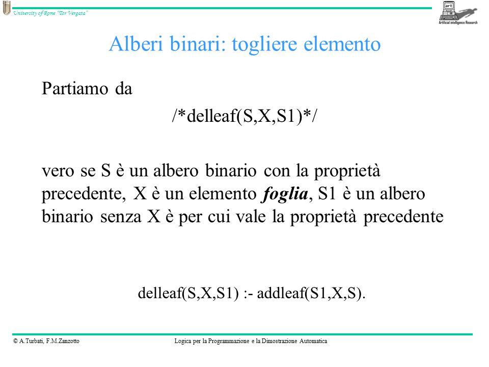 © A.Turbati, F.M.ZanzottoLogica per la Programmazione e la Dimostrazione Automatica University of Rome Tor Vergata Alberi binari: togliere elemento Partiamo da /*delleaf(S,X,S1)*/ vero se S è un albero binario con la proprietà precedente, X è un elemento foglia, S1 è un albero binario senza X è per cui vale la proprietà precedente delleaf(S,X,S1) :- addleaf(S1,X,S).